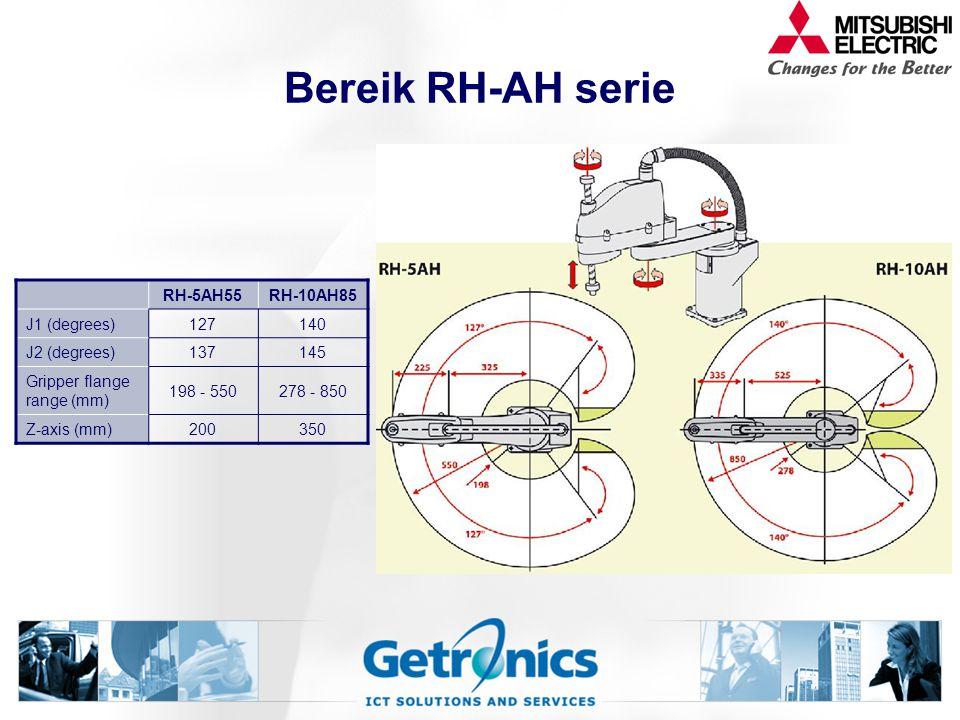 Bereik RH-AH serie RH-5AH55 RH-10AH85 J1 (degrees) 127 140