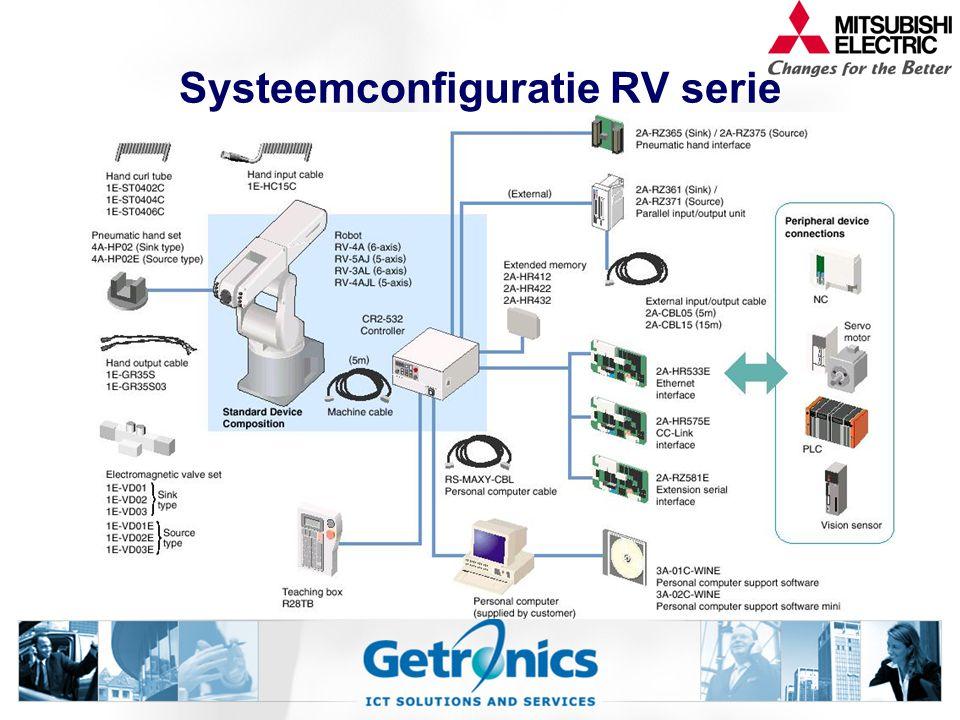 Systeemconfiguratie RV serie