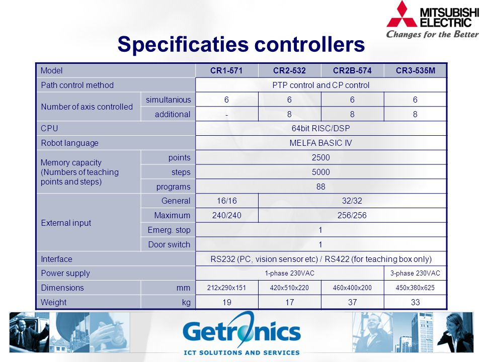 Specificaties controllers