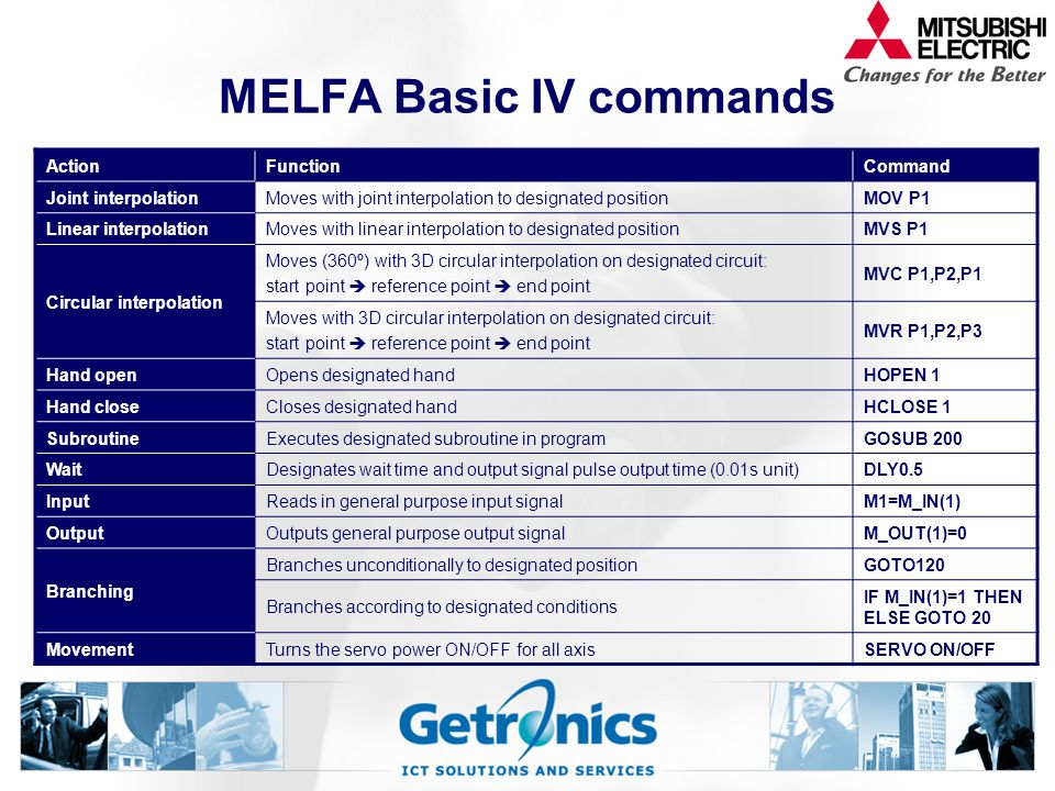 MELFA Basic IV commands