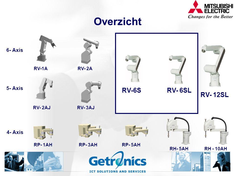 Overzicht RV- 12SL RV-6S RV- 6SL 6- Axis 5- Axis 4- Axis RV-1A RV- 2A