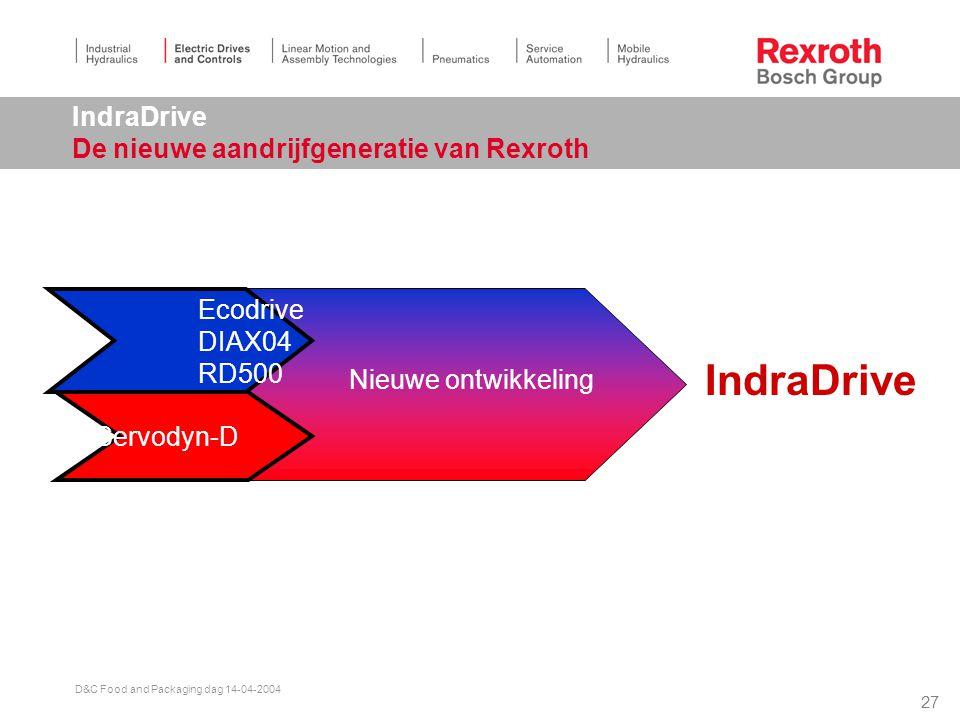 IndraDrive De nieuwe aandrijfgeneratie van Rexroth