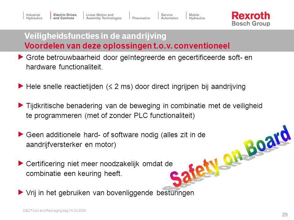 Safety on Board Veiligheidsfuncties in de aandrijving