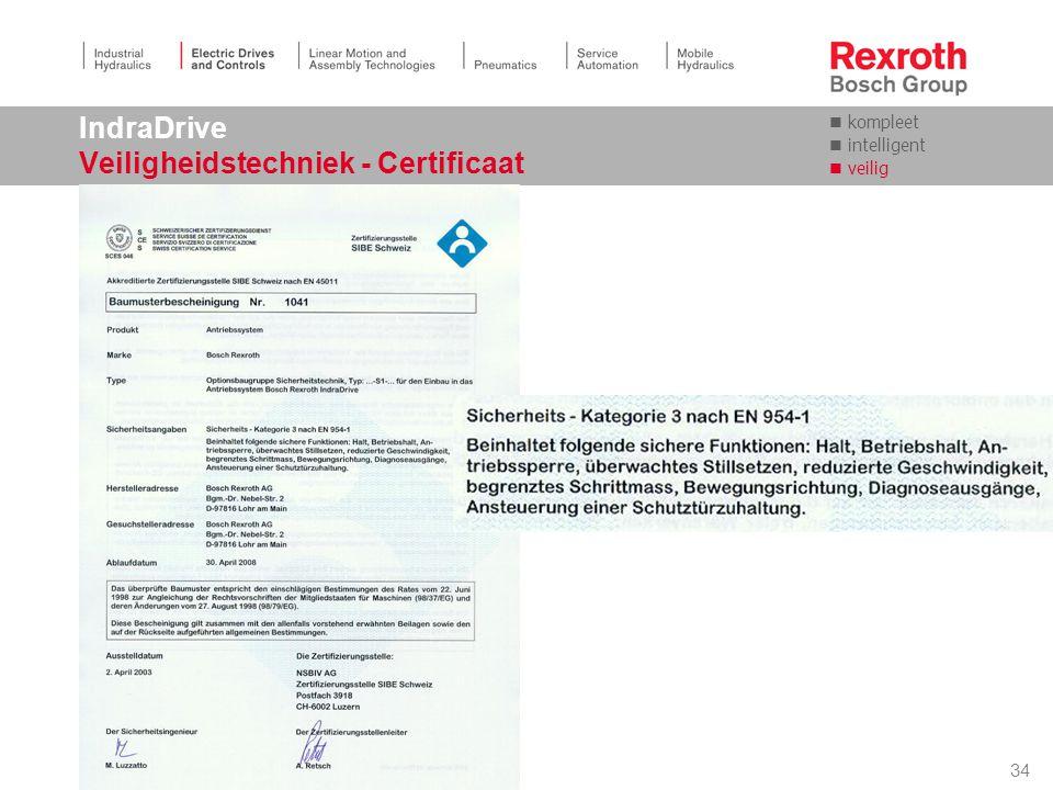 IndraDrive Veiligheidstechniek - Certificaat