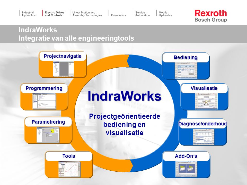IndraWorks Integratie van alle engineeringtools