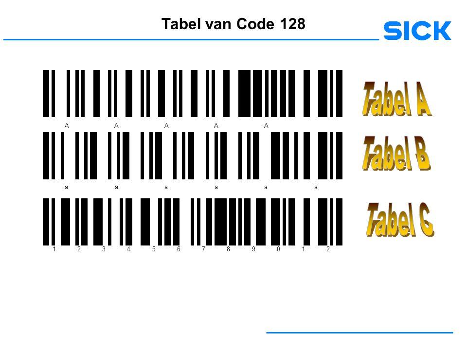 Tabel A Tabel B Tabel C Tabel van Code 128 A A A A A a a a a a a 1 2 3