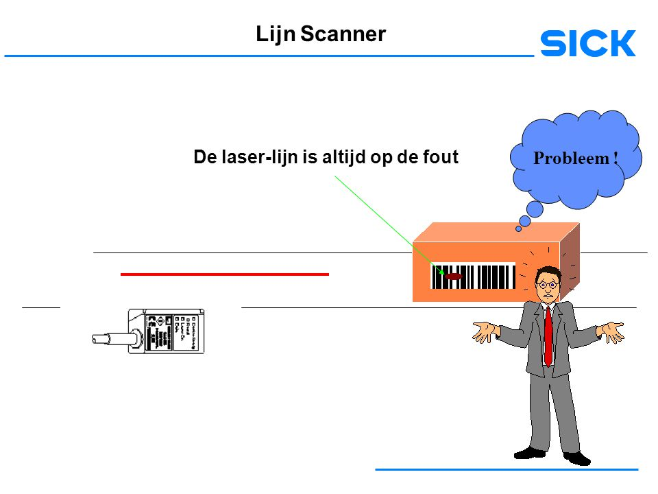Lijn Scanner De laser-lijn is altijd op de fout Probleem !