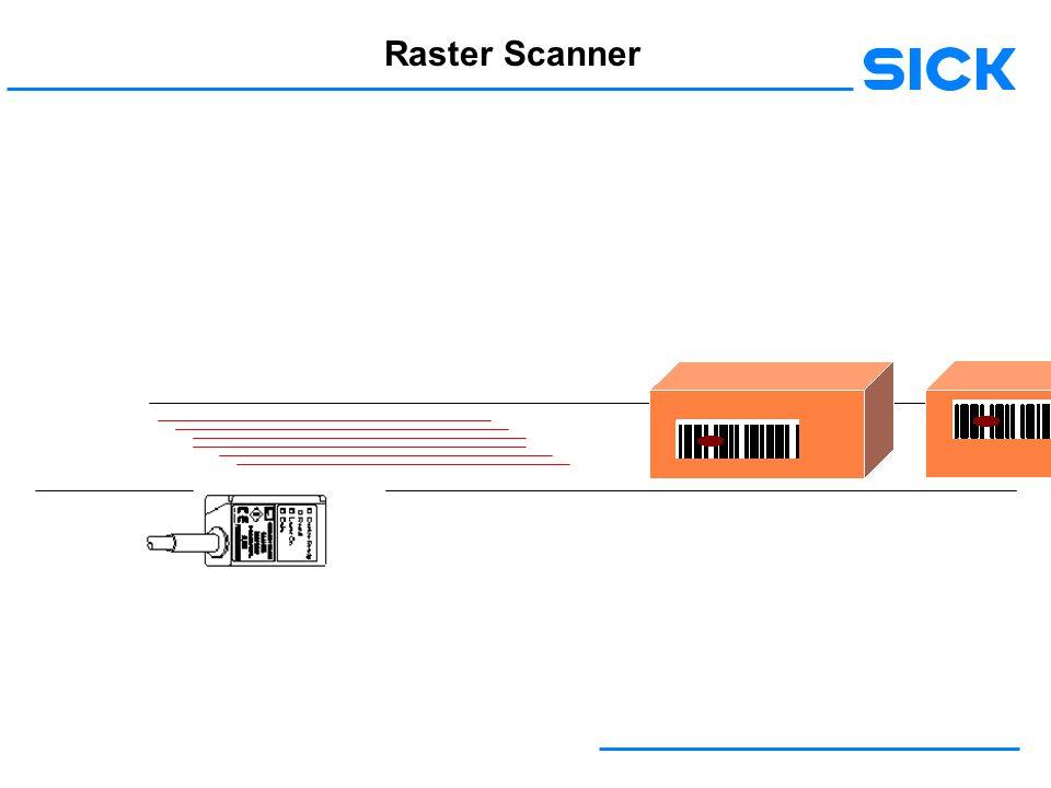 Raster Scanner