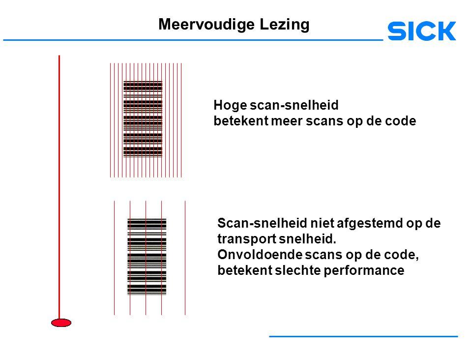 Meervoudige Lezing Hoge scan-snelheid betekent meer scans op de code