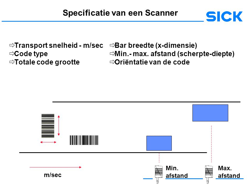 Specificatie van een Scanner