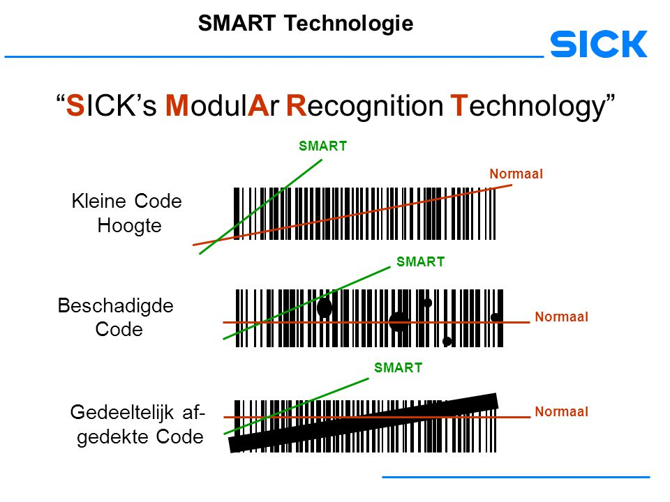 SICK's ModulAr Recognition Technology