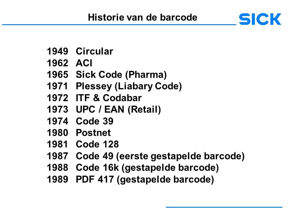 Historie van de barcode