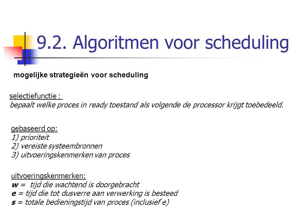 9.2. Algoritmen voor scheduling