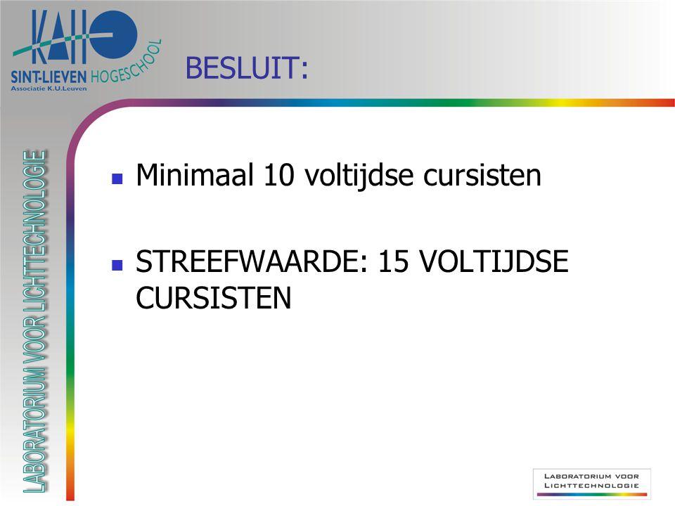 BESLUIT: Minimaal 10 voltijdse cursisten STREEFWAARDE: 15 VOLTIJDSE CURSISTEN