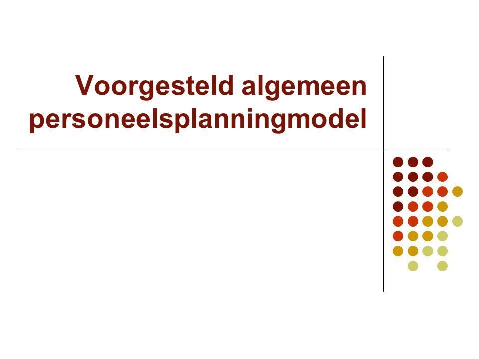 Voorgesteld algemeen personeelsplanningmodel