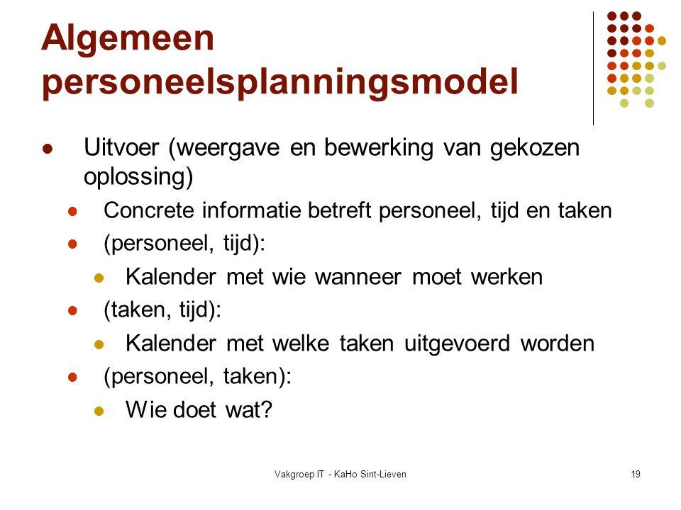 Algemeen personeelsplanningsmodel