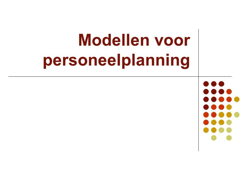 Modellen voor personeelplanning