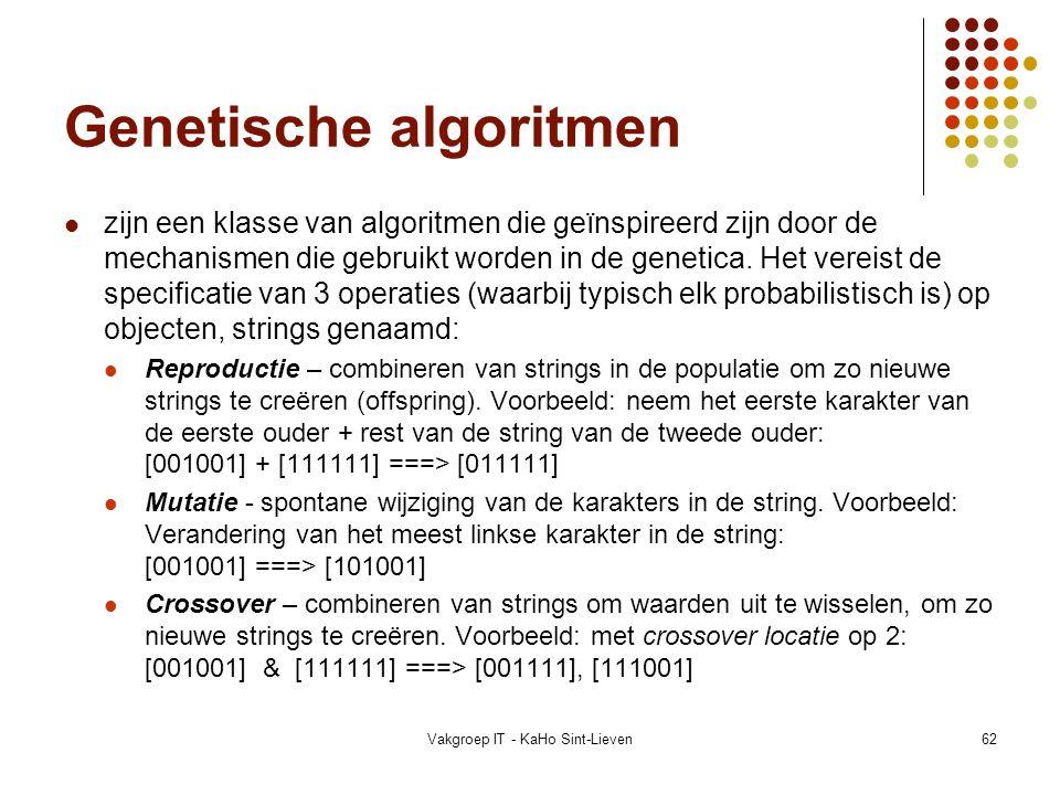 Genetische algoritmen