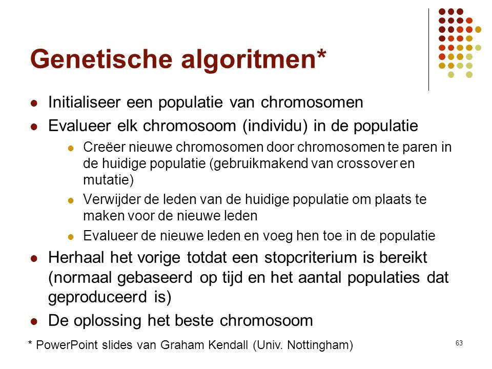 Genetische algoritmen*