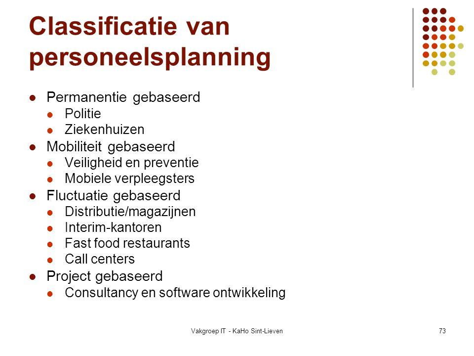 Classificatie van personeelsplanning