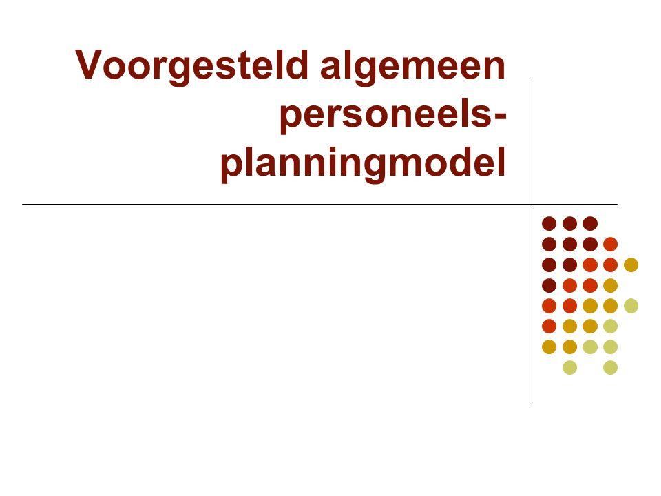 Voorgesteld algemeen personeels-planningmodel