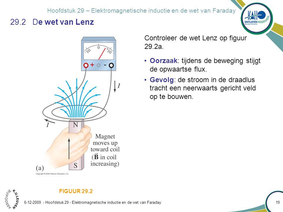 29.2 De wet van Lenz + - Controleer de wet Lenz op figuur 29.2a.