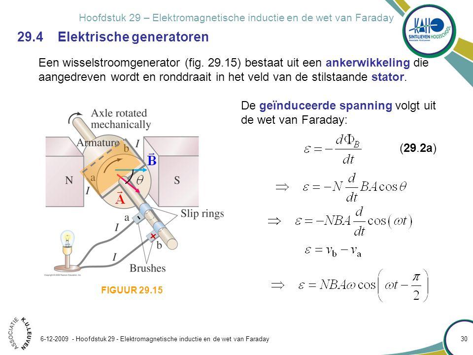 29.4 Elektrische generatoren