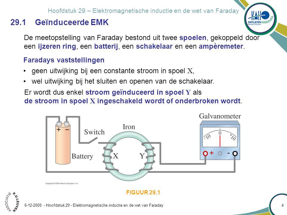 29.1 Geïnduceerde EMK