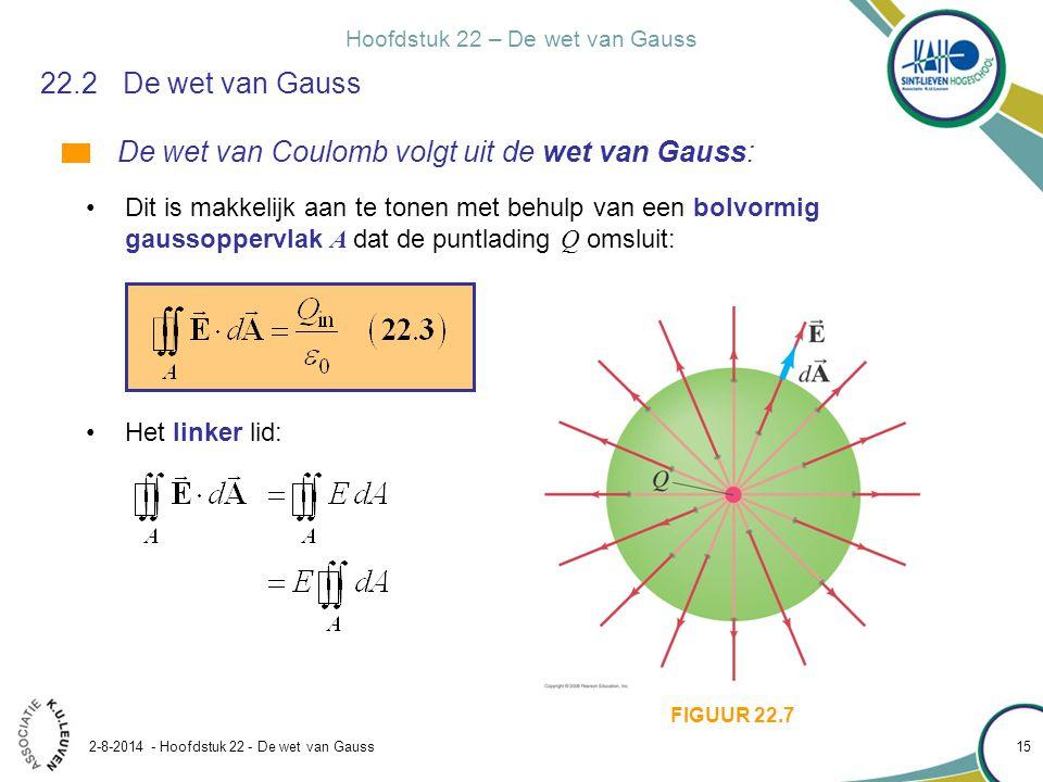 De wet van Coulomb volgt uit de wet van Gauss: