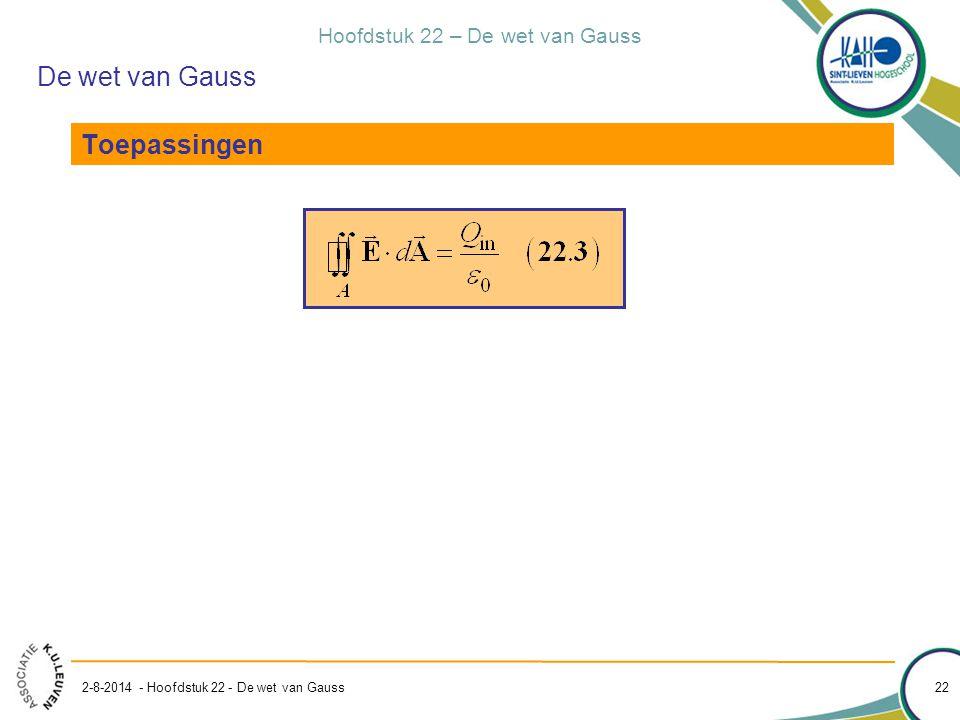 De wet van Gauss Toepassingen