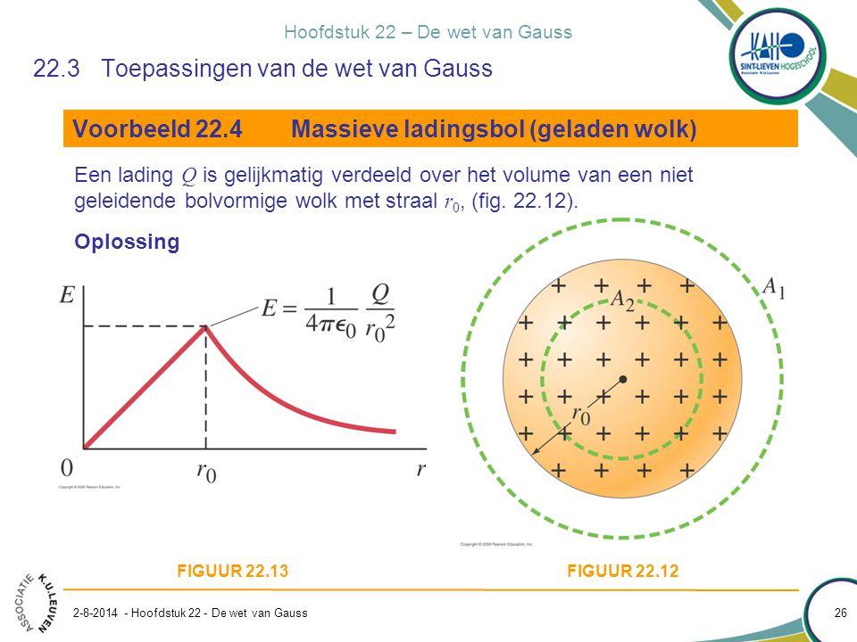 22.3 Toepassingen van de wet van Gauss
