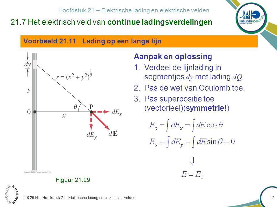 21.7 Het elektrisch veld van continue ladingsverdelingen