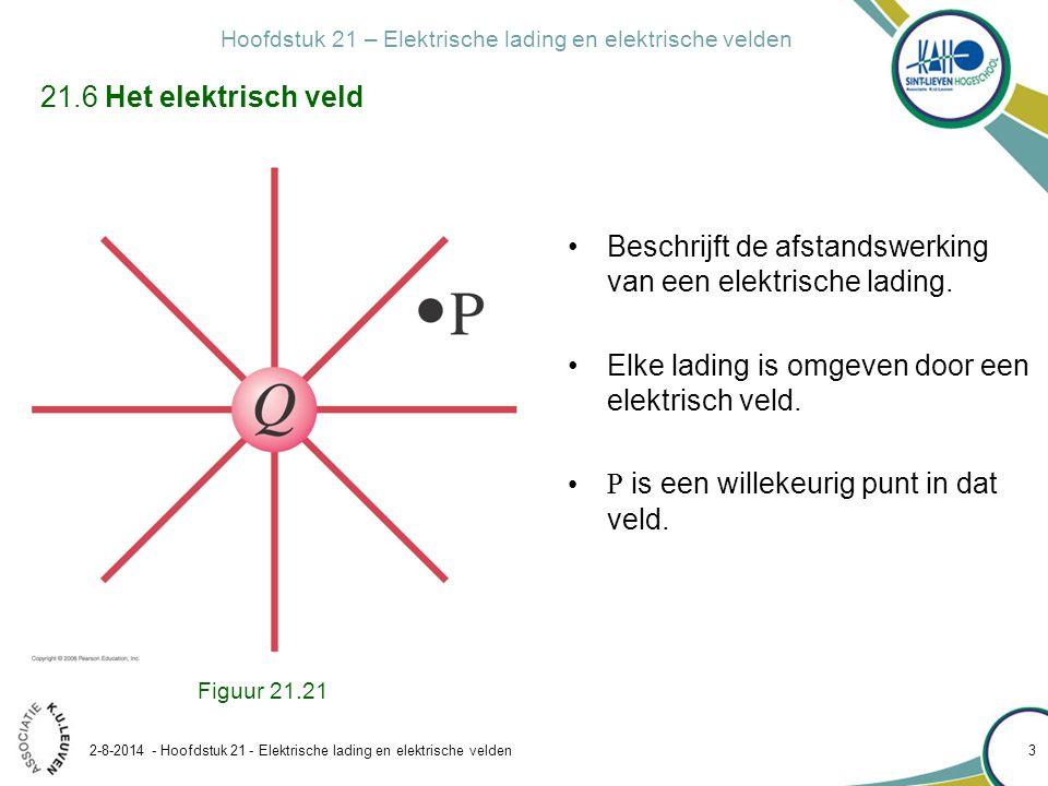 Beschrijft de afstandswerking van een elektrische lading.