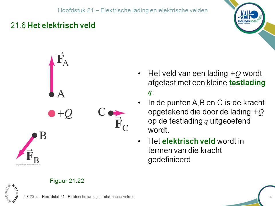 Het veld van een lading +Q wordt afgetast met een kleine testlading q.