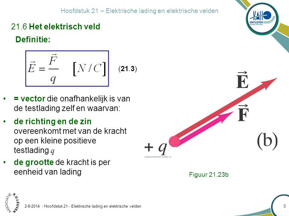 = vector die onafhankelijk is van de testlading zelf en waarvan: