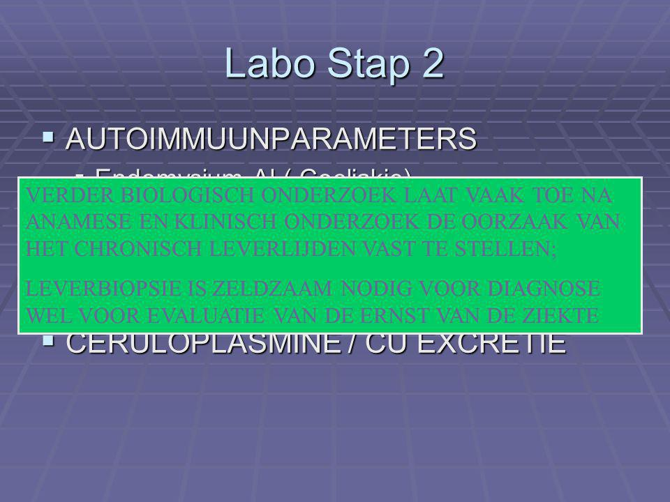 Labo Stap 2 AUTOIMMUUNPARAMETERS ALFA 1 ANTITRYPSINE