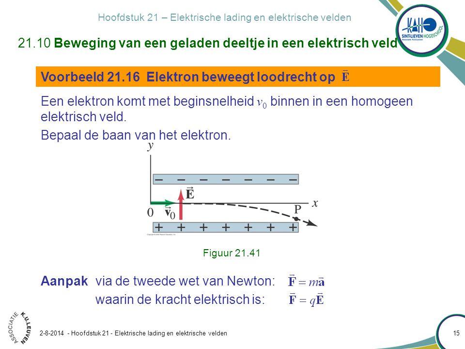 21.10 Beweging van een geladen deeltje in een elektrisch veld
