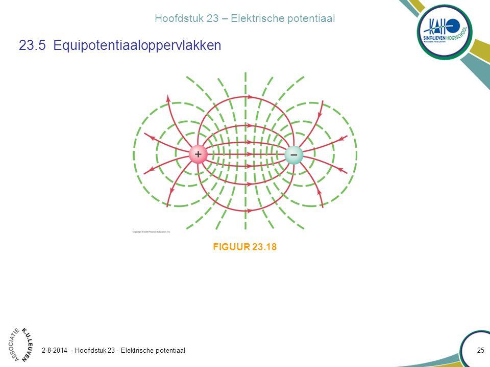 23.5 Equipotentiaaloppervlakken