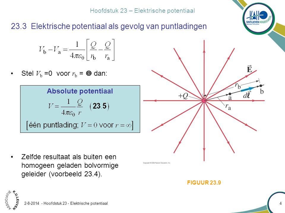 23.3 Elektrische potentiaal als gevolg van puntladingen