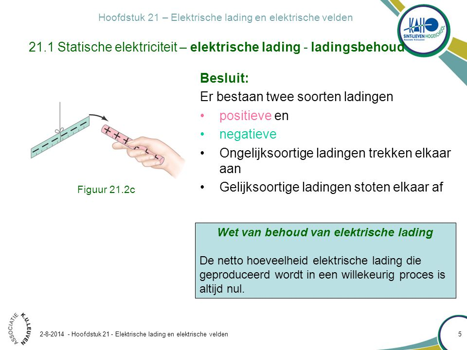 21.1 Statische elektriciteit – elektrische lading - ladingsbehoud