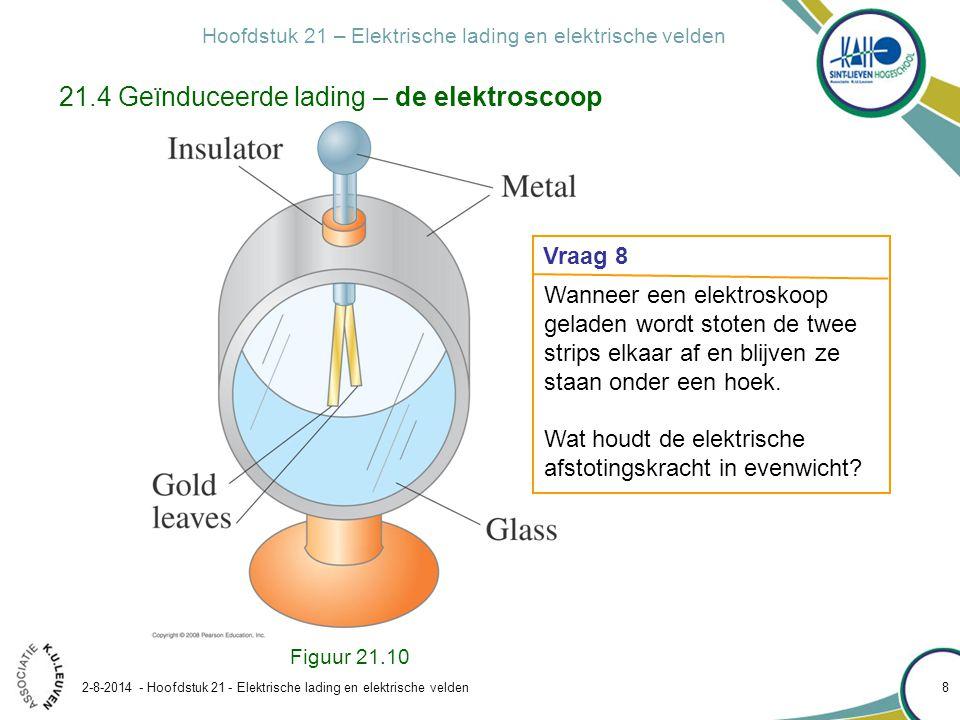 21.4 Geïnduceerde lading – de elektroscoop