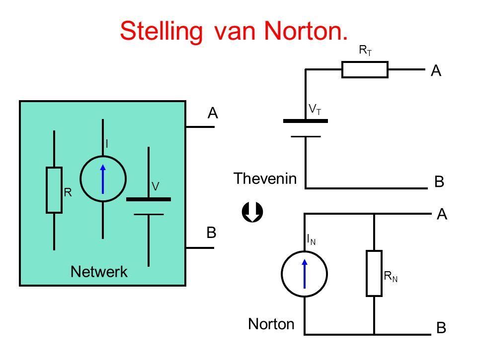  Stelling van Norton. A A Thevenin B A B Netwerk Norton B RT VT I V R