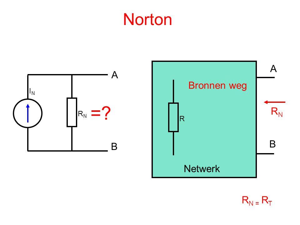 Norton A IN RN A B Bronnen weg R = RN B Netwerk RN = RT