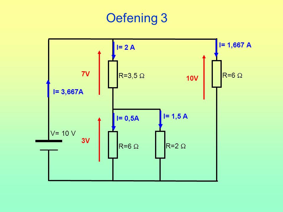Oefening 3 I= 1,667 A I= 2 A 7V R=3,5  R=6  10V I= 3,667A I= 1,5 A