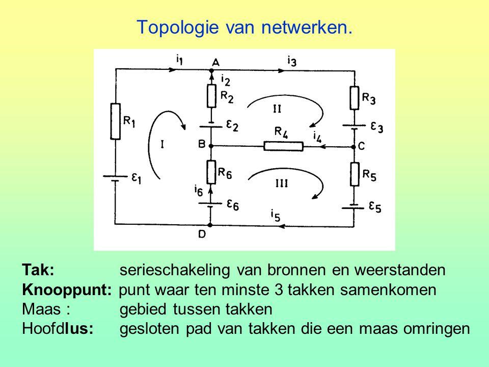 Topologie van netwerken.