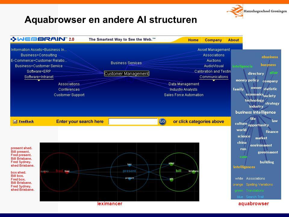 Aquabrowser en andere AI structuren