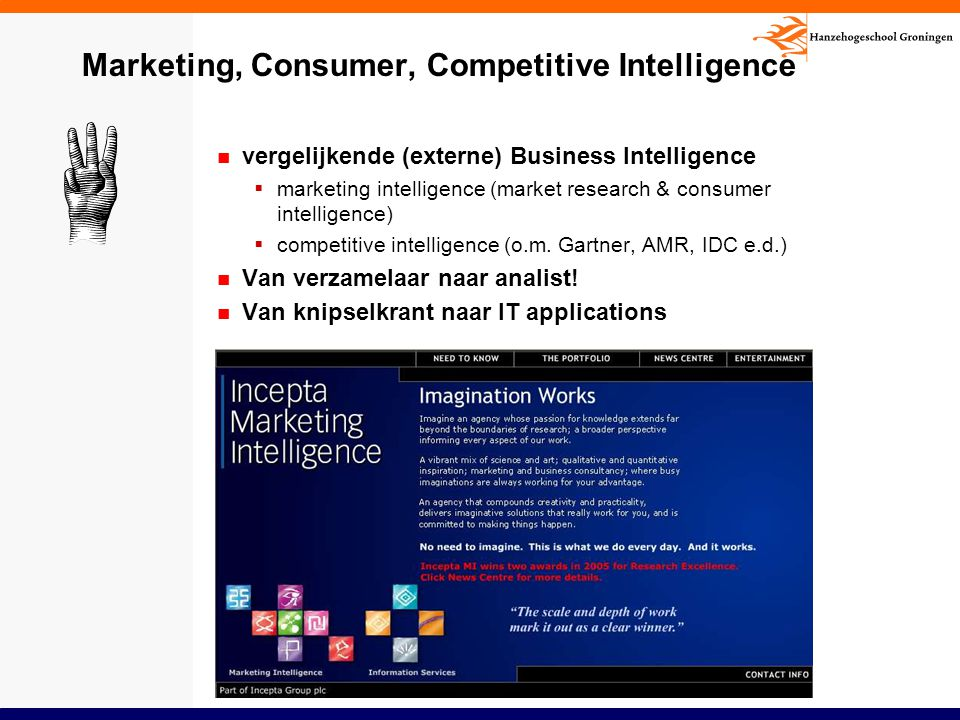 Marketing, Consumer, Competitive Intelligence