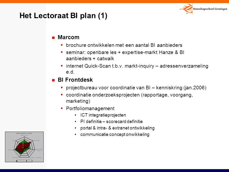 Het Lectoraat BI plan (1)