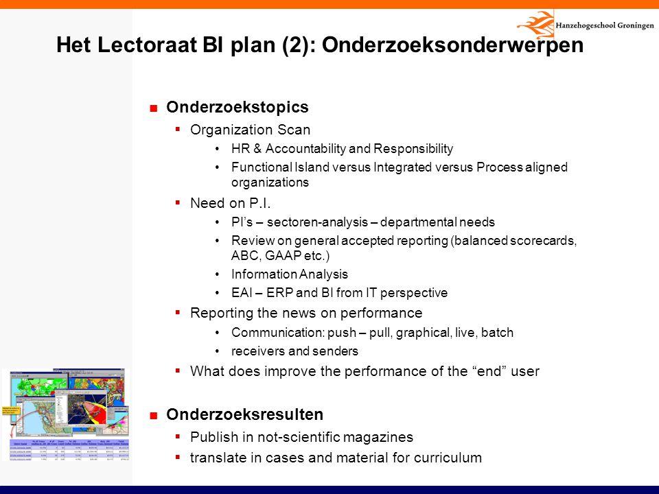 Het Lectoraat BI plan (2): Onderzoeksonderwerpen