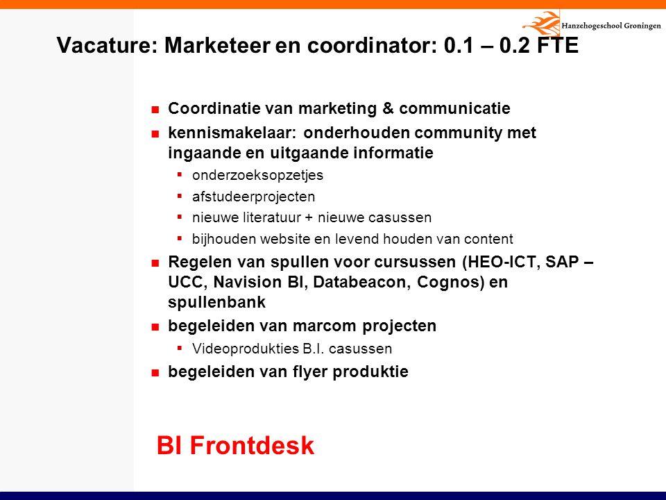 Vacature: Marketeer en coordinator: 0.1 – 0.2 FTE